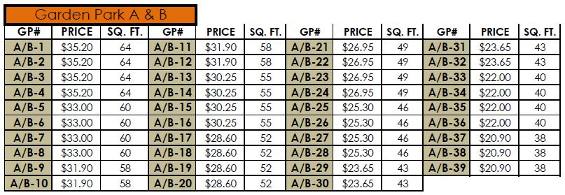 GP prices A and B